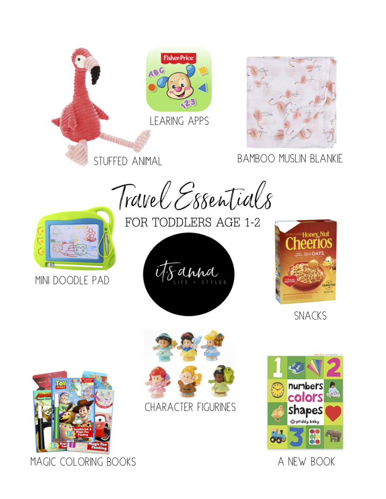 Items to pack in kids travel bags